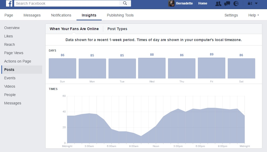 FacebookInsights